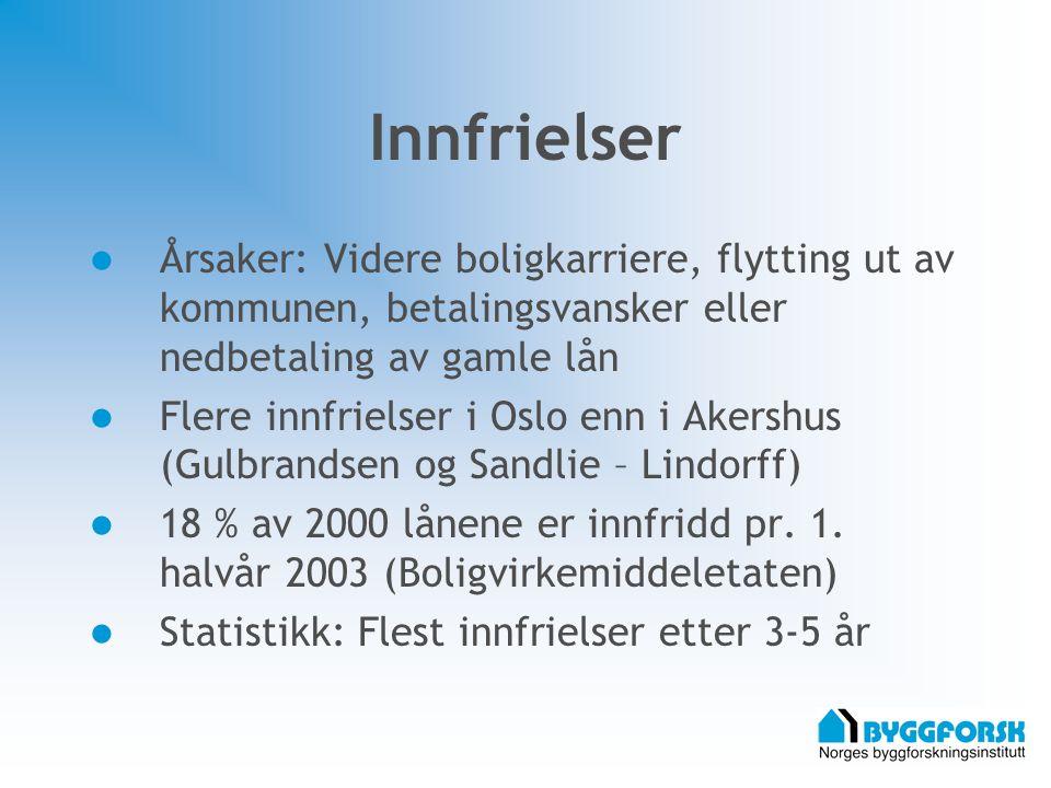 Innfrielser Årsaker: Videre boligkarriere, flytting ut av kommunen, betalingsvansker eller nedbetaling av gamle lån Flere innfrielser i Oslo enn i Ake