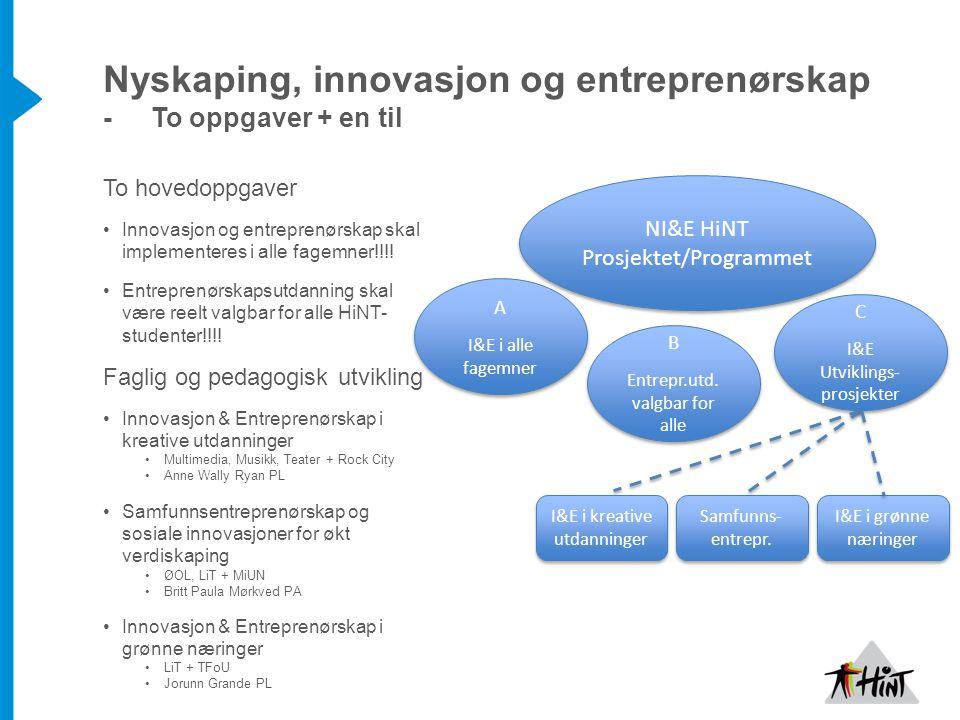Nyskaping, innovasjon og entreprenørskap -To oppgaver + en til To hovedoppgaver Innovasjon og entreprenørskap skal implementeres i alle fagemner!!!! E