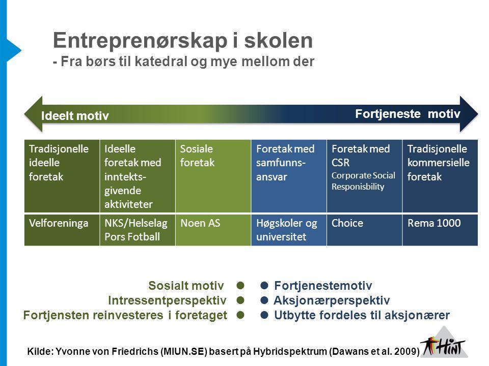 Entreprenørskap i skolen - Fra børs til katedral og mye mellom der Tradisjonelle ideelle foretak Ideelle foretak med inntekts- givende aktiviteter Sos