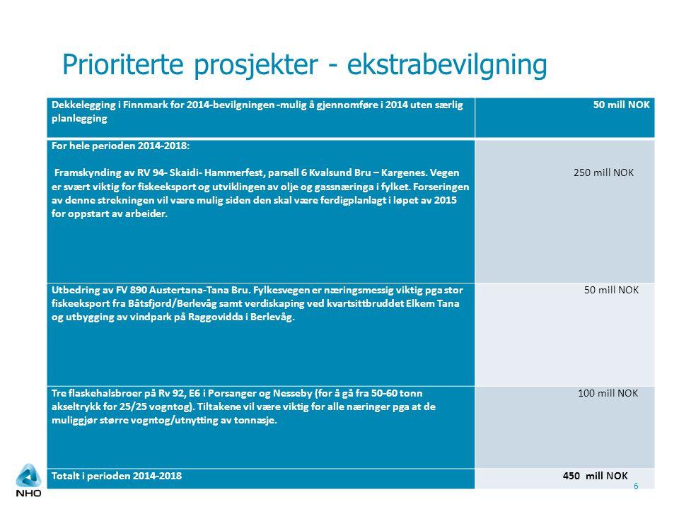 Prioriterte prosjekter - ekstrabevilgning Dekkelegging i Finnmark for 2014-bevilgningen -mulig å gjennomføre i 2014 uten særlig planlegging 50 mill NO