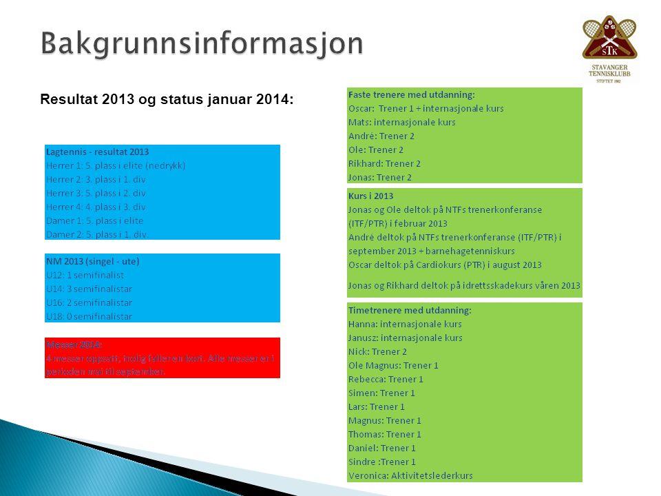Resultat 2013 og status januar 2014:
