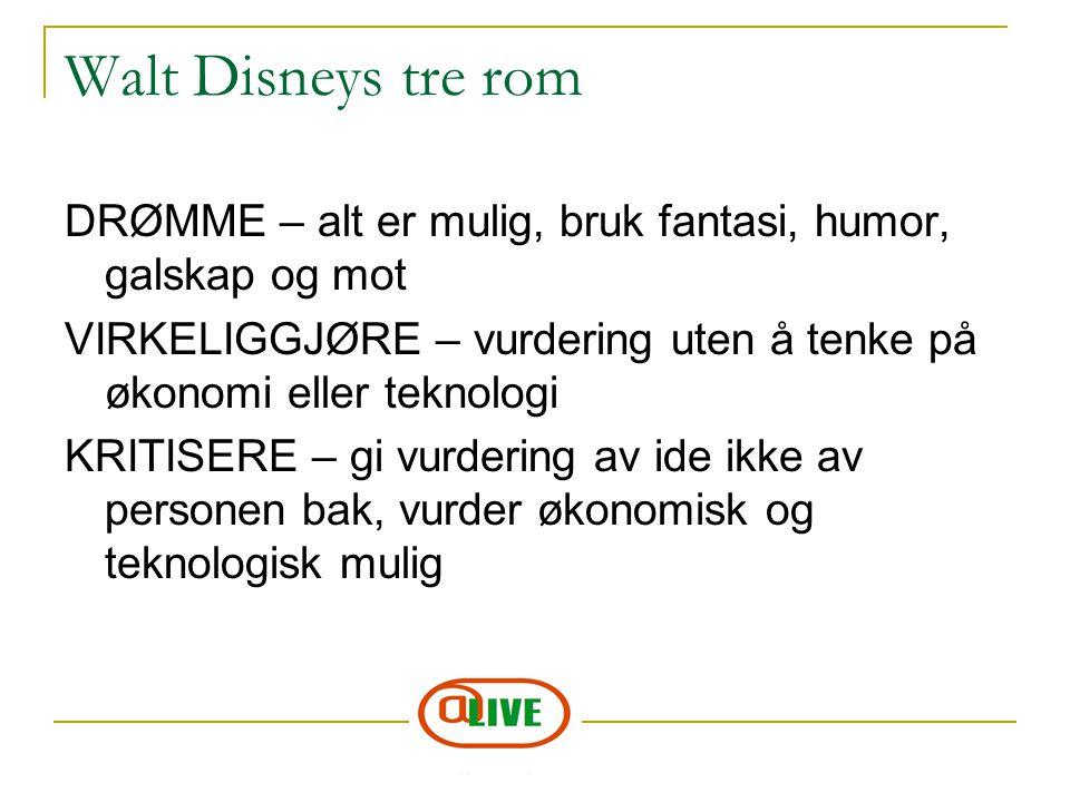 Walt Disneys tre rom DRØMME – alt er mulig, bruk fantasi, humor, galskap og mot VIRKELIGGJØRE – vurdering uten å tenke på økonomi eller teknologi KRIT
