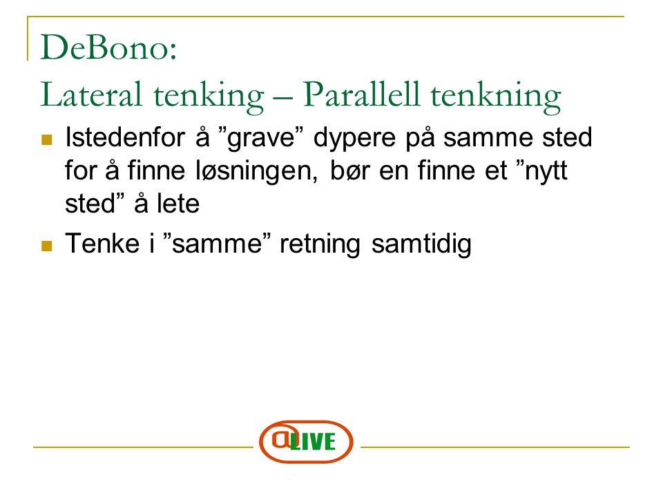"""DeBono: Lateral tenking – Parallell tenkning Istedenfor å """"grave"""" dypere på samme sted for å finne løsningen, bør en finne et """"nytt sted"""" å lete Tenke"""