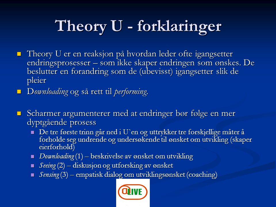 Theory U - forklaringer Theory U er en reaksjon på hvordan leder ofte igangsetter endringsprosesser – som ikke skaper endringen som ønskes. De beslutt