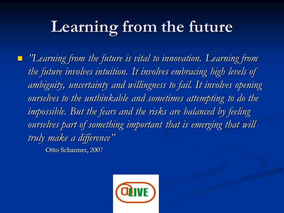 En intuitiv læreprosess En intuitiv læreprosess er en læreprosess hvor man begir seg ut i det ukjente og uforutsigbare.