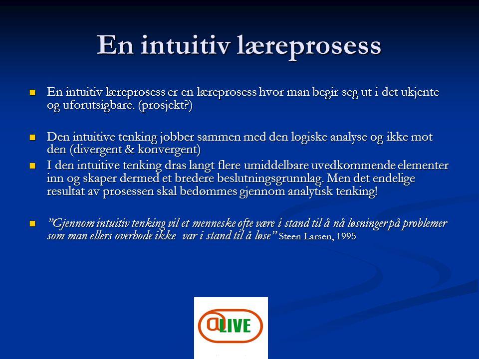 En intuitiv læreprosess En intuitiv læreprosess er en læreprosess hvor man begir seg ut i det ukjente og uforutsigbare. (prosjekt?) En intuitiv lærepr