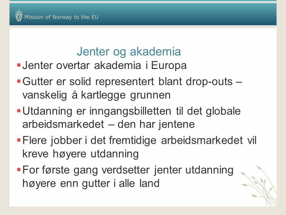 Jenter og akademia  Jenter overtar akademia i Europa  Gutter er solid representert blant drop-outs – vanskelig å kartlegge grunnen  Utdanning er inngangsbilletten til det globale arbeidsmarkedet – den har jentene  Flere jobber i det fremtidige arbeidsmarkedet vil kreve høyere utdanning  For første gang verdsetter jenter utdanning høyere enn gutter i alle land