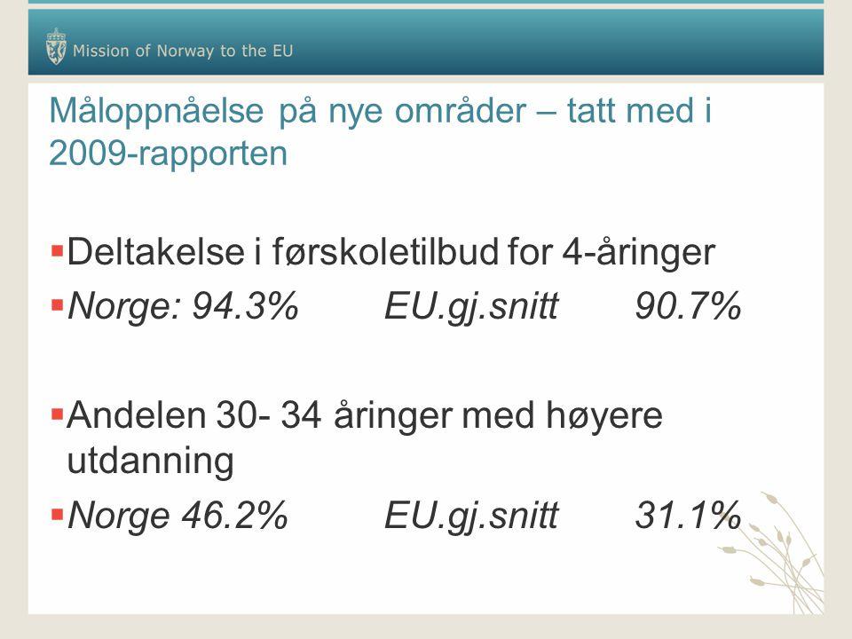 Måloppnåelse på nye områder – tatt med i 2009-rapporten  Deltakelse i førskoletilbud for 4-åringer  Norge: 94.3%EU.gj.snitt90.7%  Andelen 30- 34 åringer med høyere utdanning  Norge 46.2%EU.gj.snitt31.1%