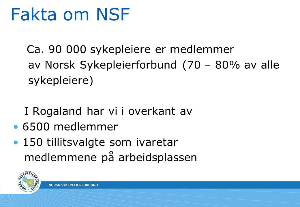 Fakta om NSF Ca. 90 000 sykepleiere er medlemmer av Norsk Sykepleierforbund (70 – 80% av alle sykepleiere) I Rogaland har vi i overkant av 6500 medlem