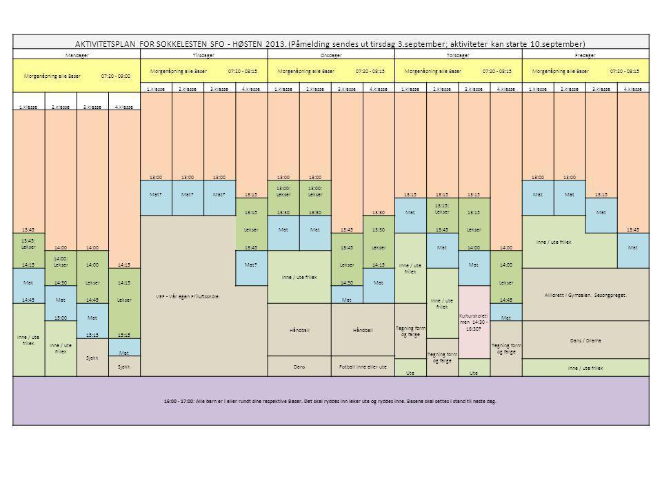 AKTIVITETSPLAN FOR SOKKELESTEN SFO - HØSTEN 2013. (Påmelding sendes ut tirsdag 3.september; aktiviteter kan starte 10.september) MandagerTirsdagerOnsd