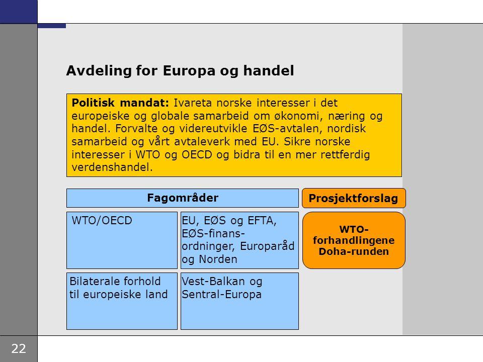 22 Avdeling for Europa og handel Politisk mandat: Ivareta norske interesser i det europeiske og globale samarbeid om økonomi, næring og handel. Forval