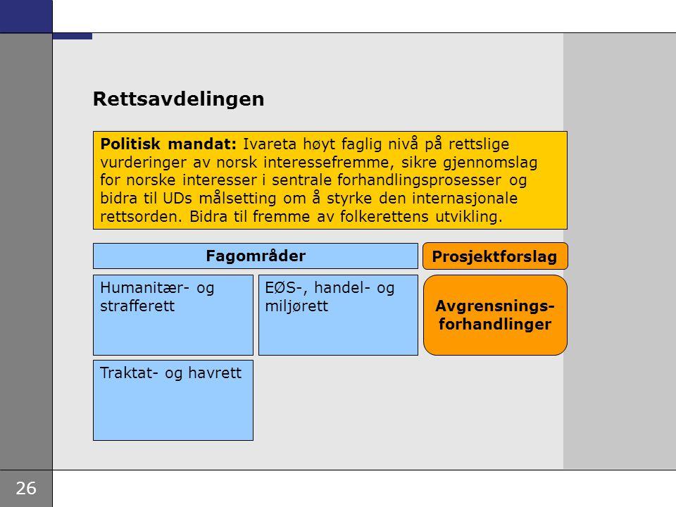26 Rettsavdelingen Politisk mandat: Ivareta høyt faglig nivå på rettslige vurderinger av norsk interessefremme, sikre gjennomslag for norske interesse