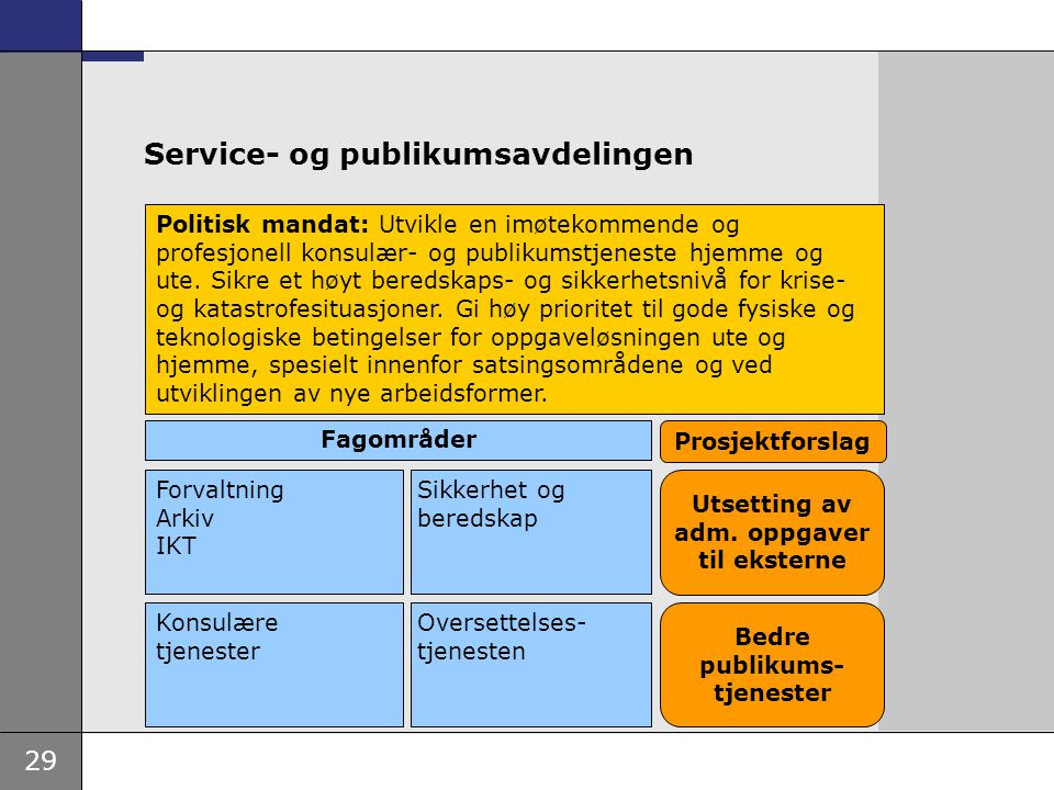 29 Service- og publikumsavdelingen Politisk mandat: Utvikle en imøtekommende og profesjonell konsulær- og publikumstjeneste hjemme og ute. Sikre et hø