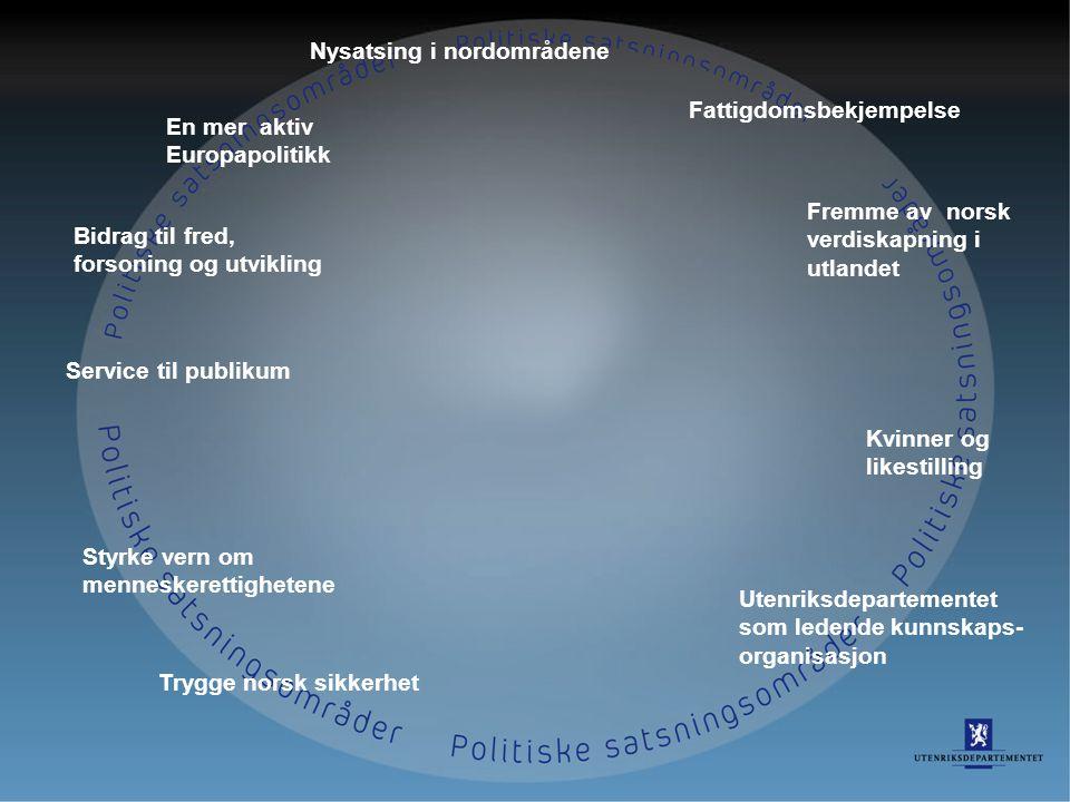 31 En mer aktiv Europapolitikk Bidrag til fred, forsoning og utvikling Service til publikum Styrke vern om menneskerettighetene Trygge norsk sikkerhet