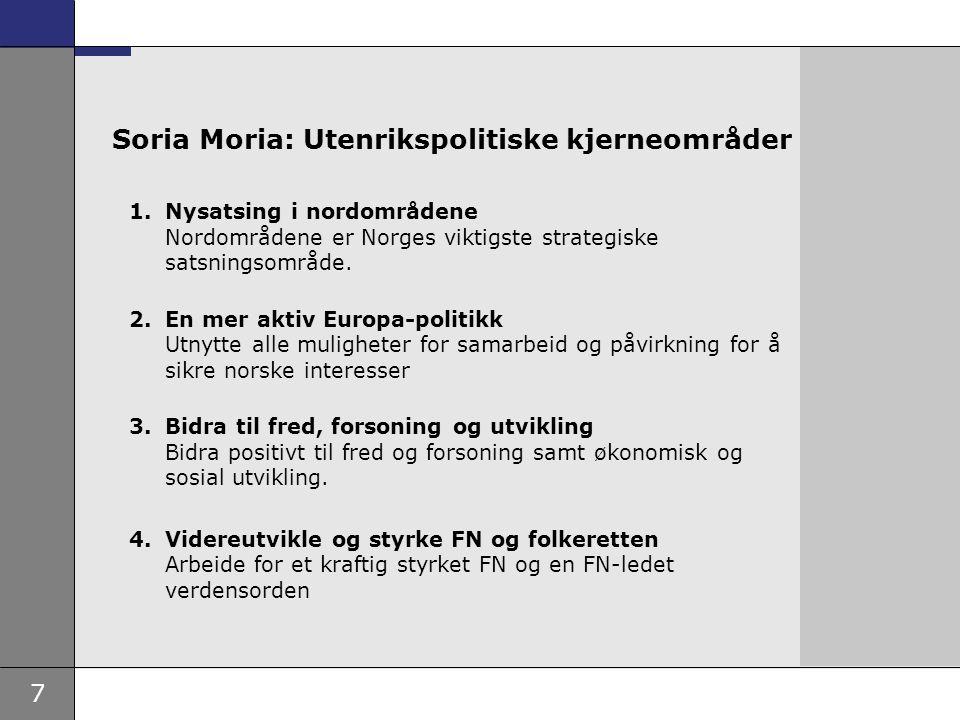 7 Soria Moria: Utenrikspolitiske kjerneområder 1.Nysatsing i nordområdene Nordområdene er Norges viktigste strategiske satsningsområde. 2.En mer aktiv