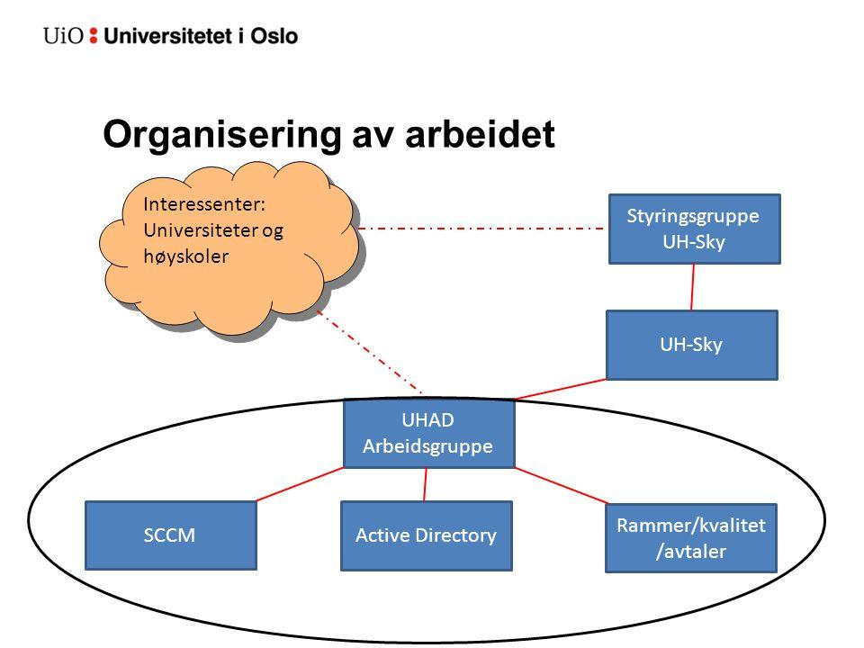 Organisering av arbeidet Styringsgruppe UH-Sky UH-Sky UHAD Arbeidsgruppe SCCM Active Directory Rammer/kvalitet /avtaler Interessenter: Universiteter og høyskoler Interessenter: Universiteter og høyskoler