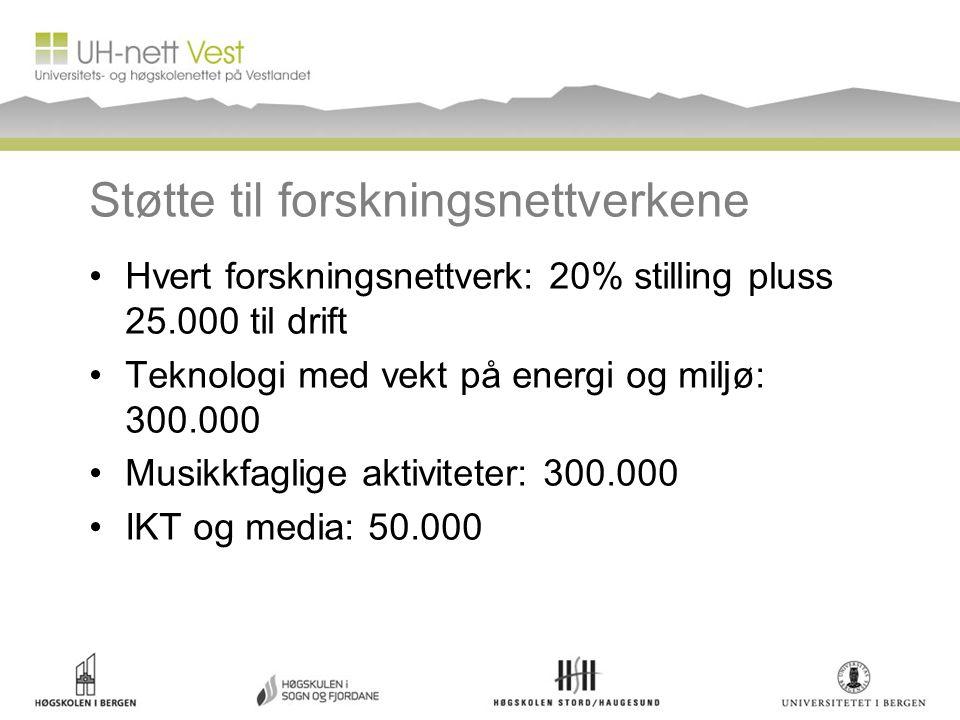 Støtte til forskningsnettverkene Hvert forskningsnettverk: 20% stilling pluss 25.000 til drift Teknologi med vekt på energi og miljø: 300.000 Musikkfaglige aktiviteter: 300.000 IKT og media: 50.000