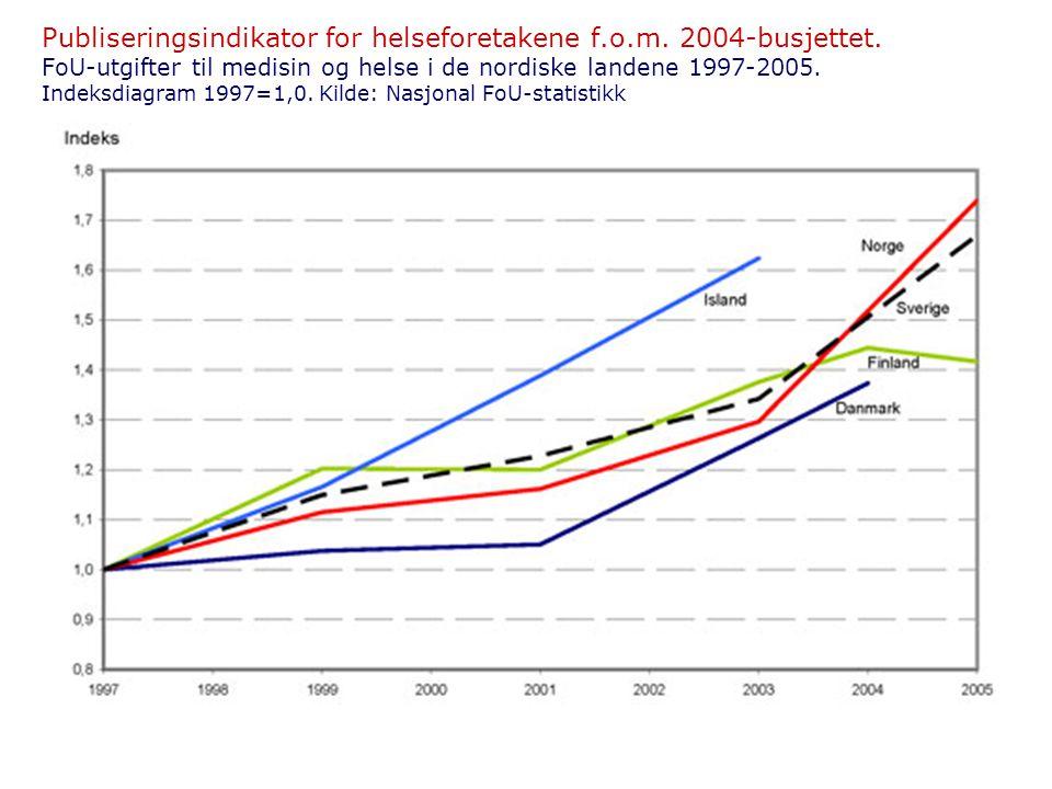 Publiseringsindikator for helseforetakene f.o.m. 2004-busjettet.