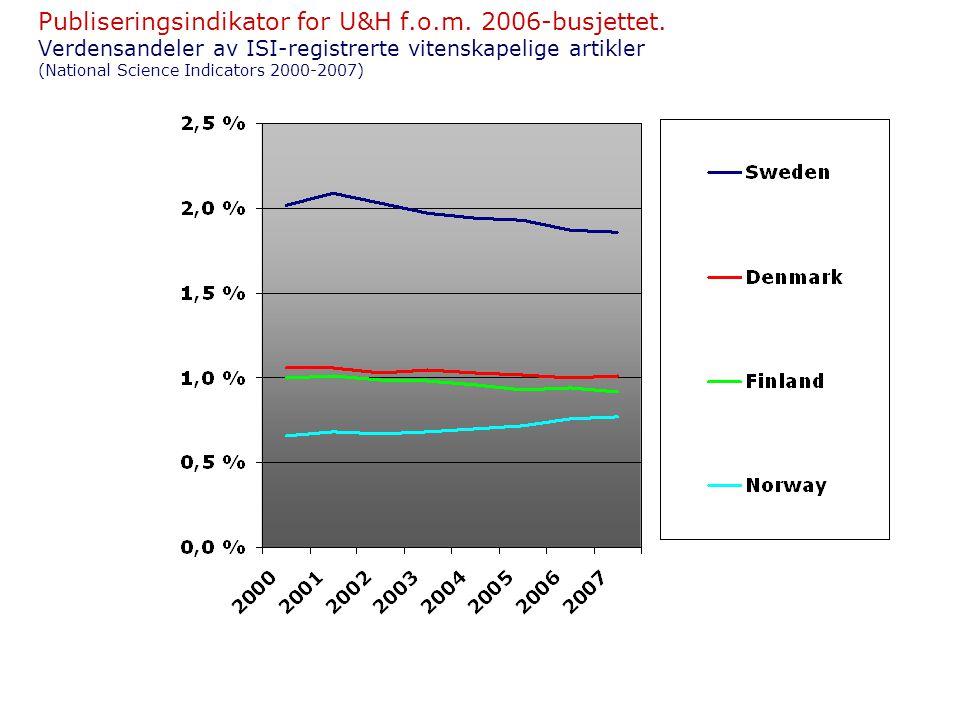 Publiseringsindikator for U&H f.o.m. 2006-busjettet.