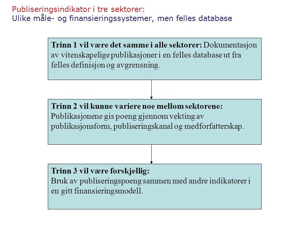 Publiseringsindikator i tre sektorer: Ulike måle- og finansieringssystemer, men felles database Trinn 2 vil kunne variere noe mellom sektorene: Publikasjonene gis poeng gjennom vekting av publikasjonsform, publiseringskanal og medforfatterskap.