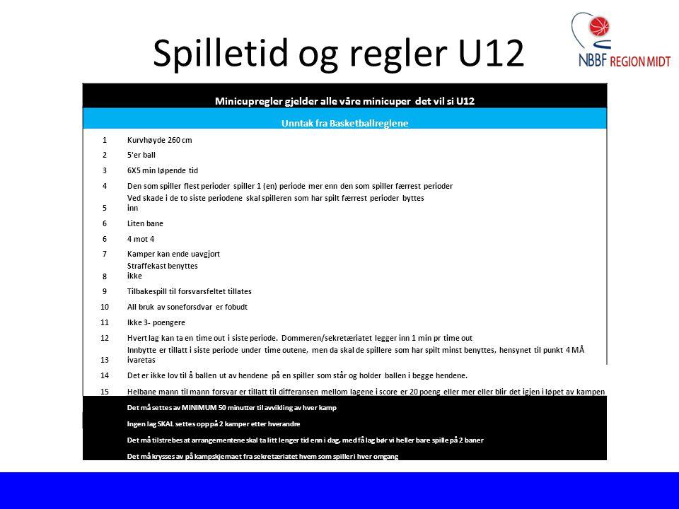 Spilletid og regler U12 Minicupregler gjelder alle våre minicuper det vil si U12 Unntak fra Basketballreglene 1Kurvhøyde 260 cm 25'er ball 36X5 min lø