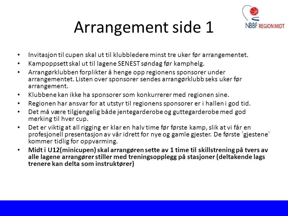 Arrangement side 1 Invitasjon til cupen skal ut til klubbledere minst tre uker før arrangementet. Kampoppsett skal ut til lagene SENEST søndag før kam