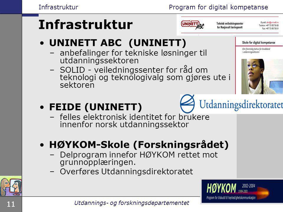 11 Utdannings- og forskningsdepartementet Infrastruktur UNINETT ABC (UNINETT) –anbefalinger for tekniske løsninger til utdanningssektoren –SOLID - vei