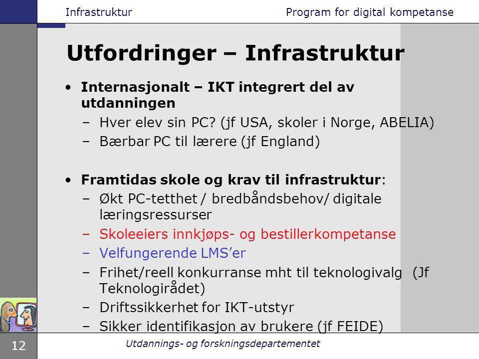 12 Utdannings- og forskningsdepartementet Utfordringer – Infrastruktur Internasjonalt – IKT integrert del av utdanningen –Hver elev sin PC? (jf USA, s
