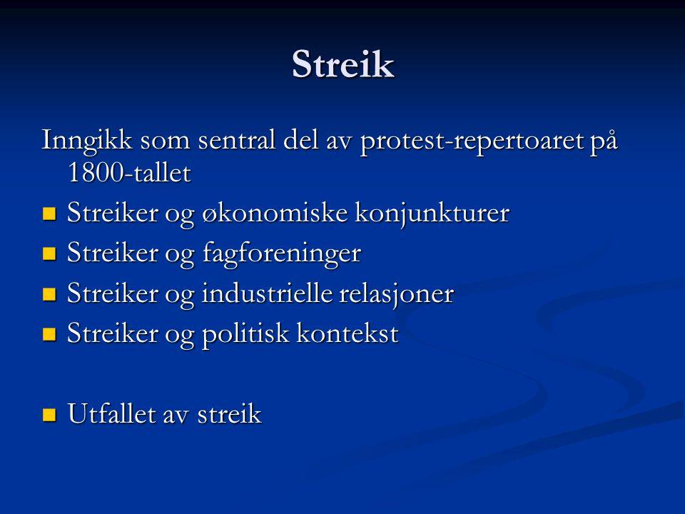 Streik Inngikk som sentral del av protest-repertoaret på 1800-tallet Streiker og økonomiske konjunkturer Streiker og økonomiske konjunkturer Streiker og fagforeninger Streiker og fagforeninger Streiker og industrielle relasjoner Streiker og industrielle relasjoner Streiker og politisk kontekst Streiker og politisk kontekst Utfallet av streik Utfallet av streik