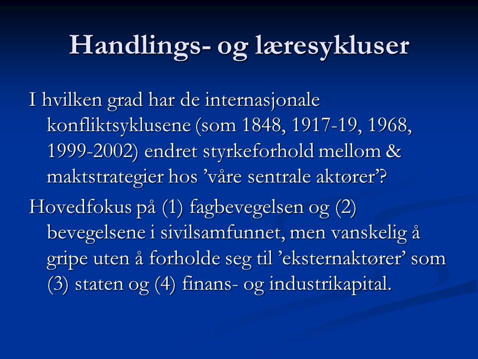 Handlings- og læresykluser I hvilken grad har de internasjonale konfliktsyklusene (som 1848, 1917-19, 1968, 1999-2002) endret styrkeforhold mellom & maktstrategier hos 'våre sentrale aktører'.