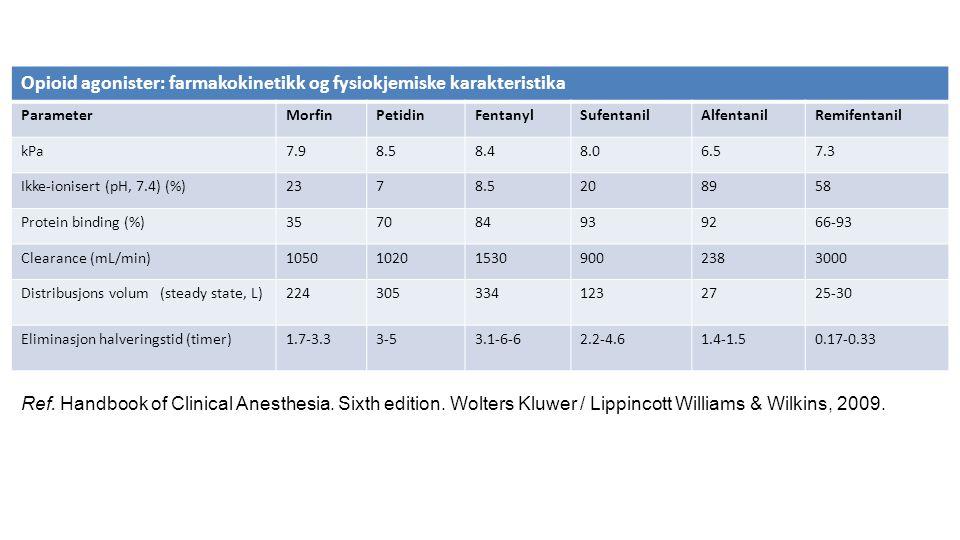 Opioid agonister: farmakokinetikk og fysiokjemiske karakteristika ParameterMorfinPetidinFentanylSufentanilAlfentanilRemifentanil kPa7.98.58.48.06.57.3