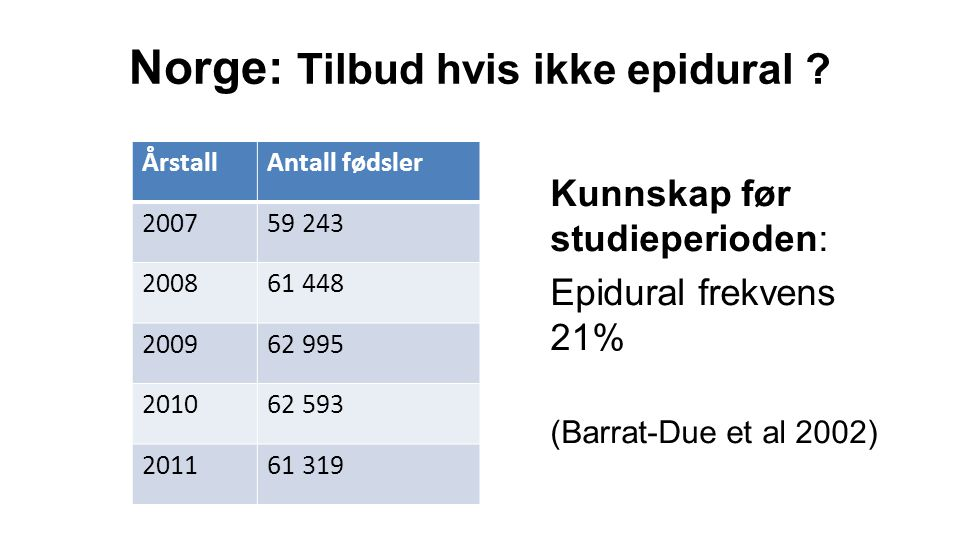 Norge: Tilbud hvis ikke epidural ? Kunnskap før studieperioden: Epidural frekvens 21% (Barrat-Due et al 2002) ÅrstallAntall fødsler 200759 243 200861