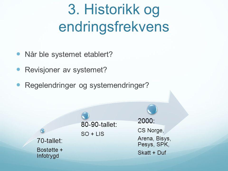 3. Historikk og endringsfrekvens Når ble systemet etablert? Revisjoner av systemet? Regelendringer og systemendringer? 70-tallet: Bostøtte + Infotrygd