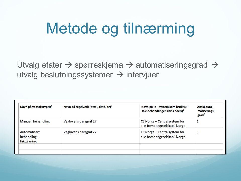Metode og tilnærming Utvalg etater  spørreskjema  automatiseringsgrad  utvalg beslutningssystemer  intervjuer