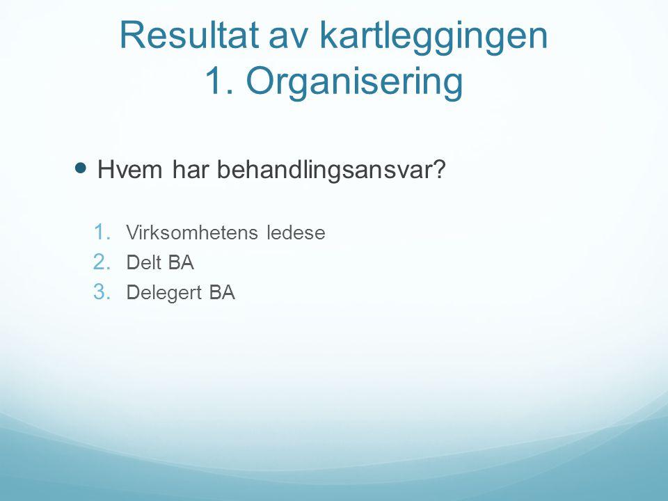 Resultat av kartleggingen 1. Organisering Hvem har behandlingsansvar? 1. Virksomhetens ledese 2. Delt BA 3. Delegert BA