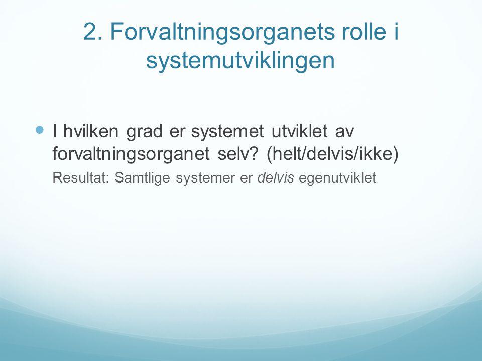 2. Forvaltningsorganets rolle i systemutviklingen I hvilken grad er systemet utviklet av forvaltningsorganet selv? (helt/delvis/ikke) Resultat: Samtli
