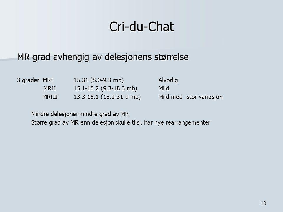 10 Cri-du-Chat MR grad avhengig av delesjonens størrelse 3 grader MRI 15.31 (8.0-9.3 mb) Alvorlig MRII15.1-15.2 (9.3-18.3 mb) Mild MRII15.1-15.2 (9.3-