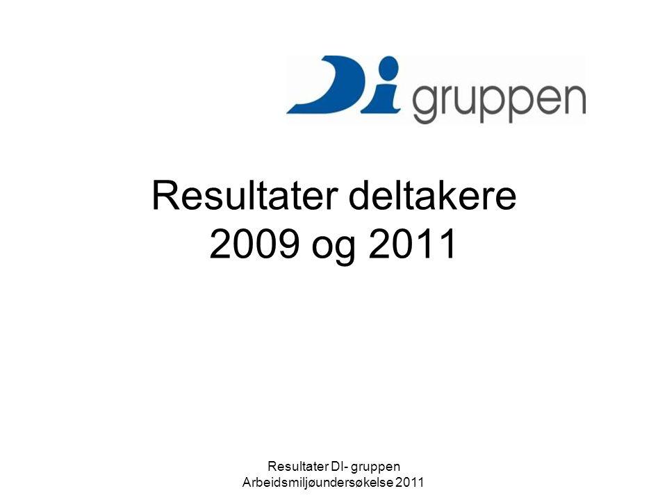 Resultater deltakere 2009 og 2011 Resultater DI- gruppen Arbeidsmiljøundersøkelse 2011