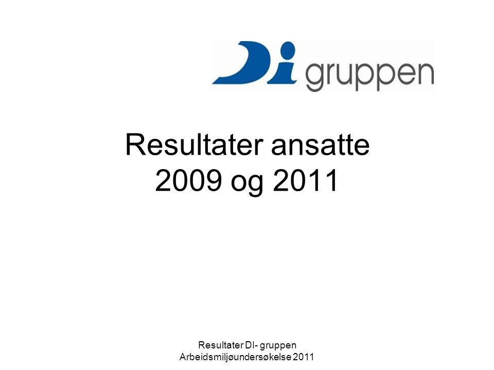 Resultater ansatte 2009 og 2011 Resultater DI- gruppen Arbeidsmiljøundersøkelse 2011
