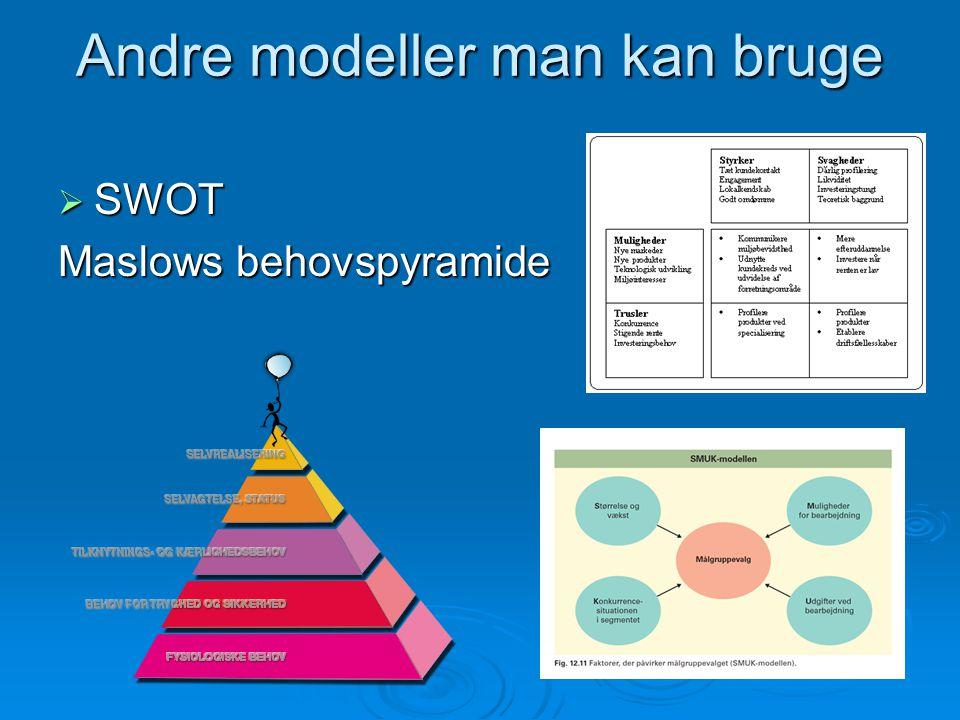 Andre modeller man kan bruge  SWOT Maslows behovspyramide