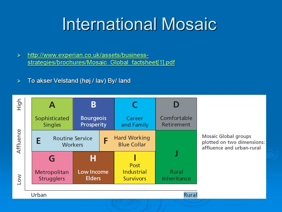 International Mosaic  http://www.experian.co.uk/assets/business- strategies/brochures/Mosaic_Global_factsheet[1].pdf http://www.experian.co.uk/assets/business- strategies/brochures/Mosaic_Global_factsheet[1].pdf http://www.experian.co.uk/assets/business- strategies/brochures/Mosaic_Global_factsheet[1].pdf  To akser Velstand (høj / lav) By/ land