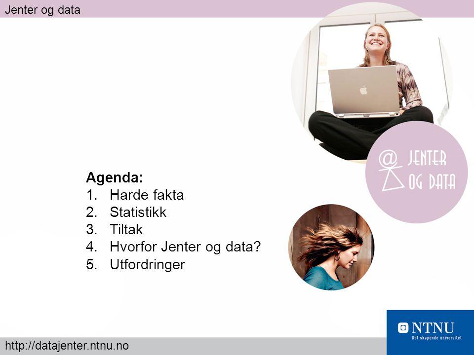 http://datajenter.ntnu.no Jenter og data Agenda: 1.Harde fakta 2.Statistikk 3.Tiltak 4.Hvorfor Jenter og data? 5.Utfordringer Jenter og data http://da