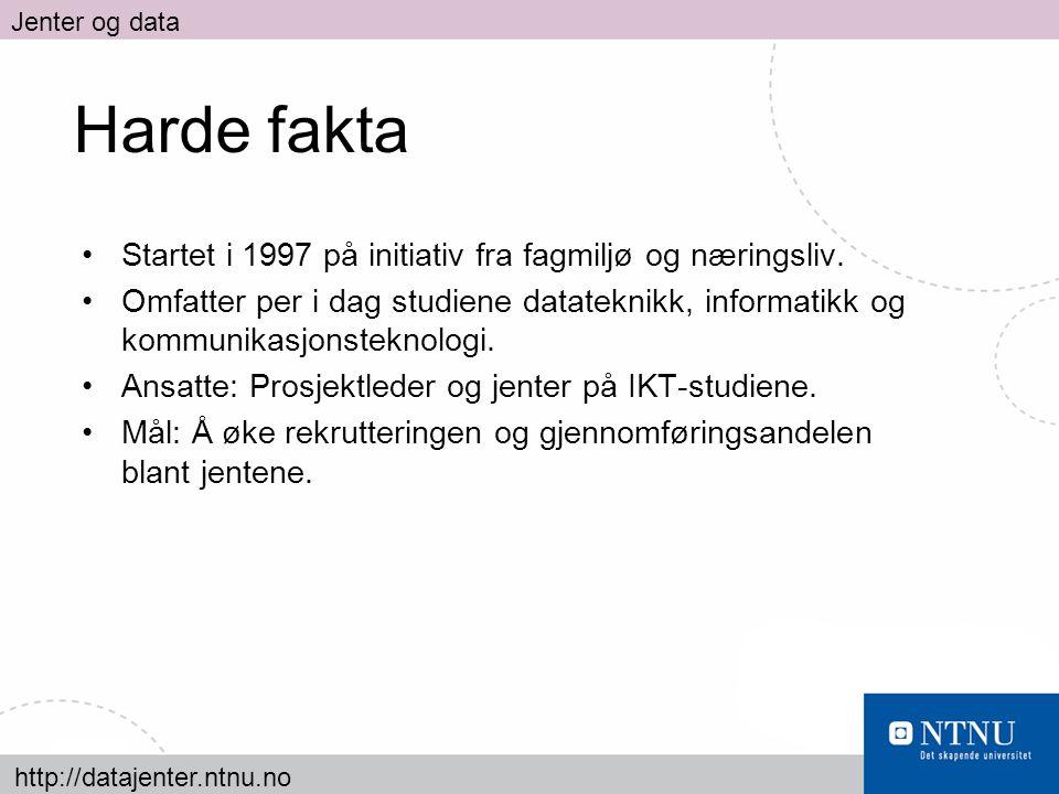 Jenter og data Harde fakta Startet i 1997 på initiativ fra fagmiljø og næringsliv. Omfatter per i dag studiene datateknikk, informatikk og kommunikasj