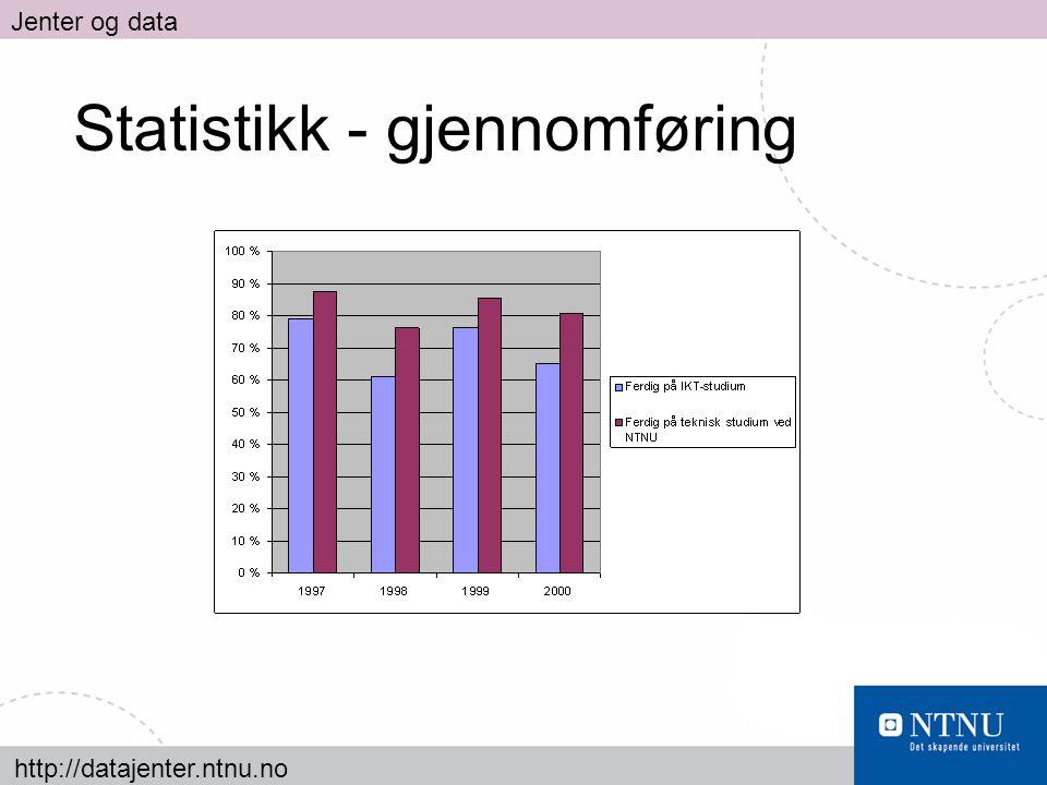 http://datajenter.ntnu.no Jenter og data Statistikk - gjennomføring