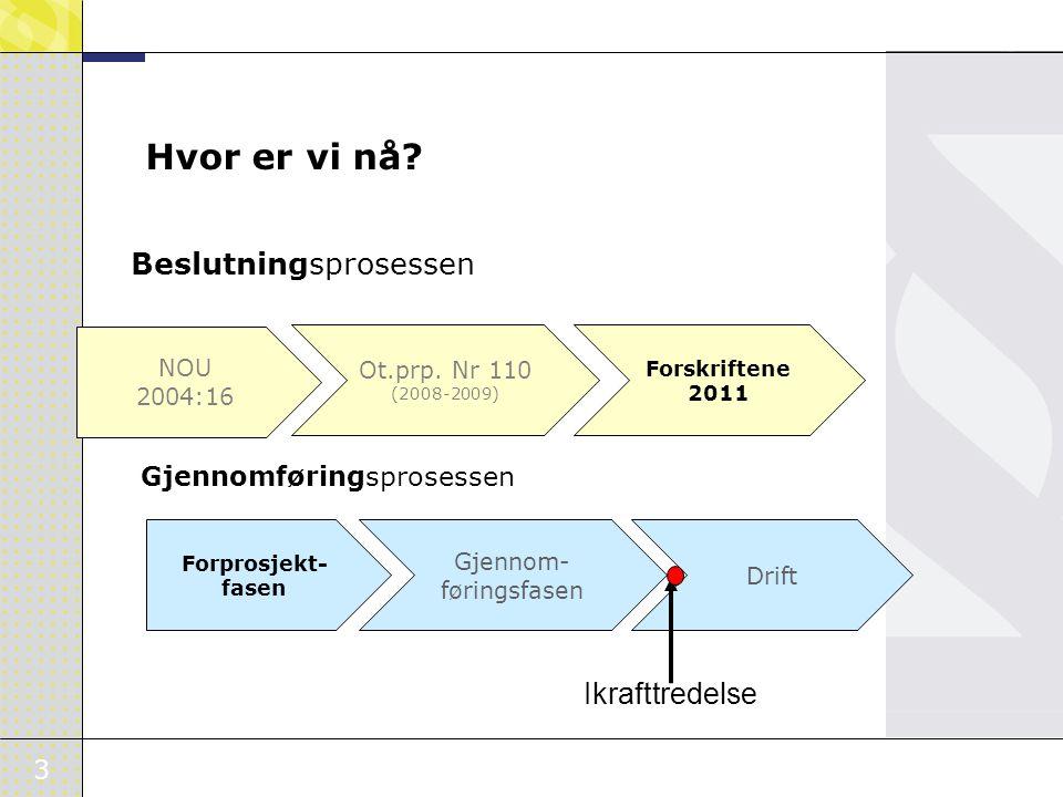 3 Beslutningsprosessen Forprosjekt- fasen Gjennom- føringsfasen Drift NOU 2004:16 Ot.prp. Nr 110 (2008-2009) Forskriftene 2011 Gjennomføringsprosessen