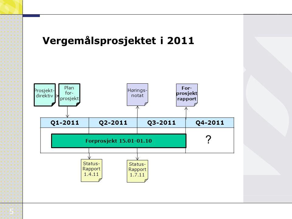 5 Vergemålsprosjektet i 2011 Q1-2011Q2-2011Q3-2011Q4-2011 Forprosjekt 15.01-01.10 Prosjekt- direktiv For- prosjekt rapport Status- Rapport 1.4.11 Stat