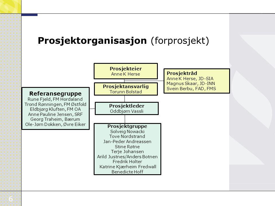 7 Temaer i forprosjektet 1.Prosjektledelse4.Personal og kompetanse 7.