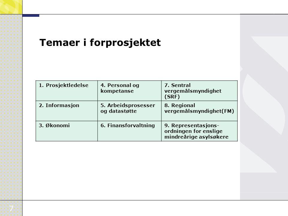 7 Temaer i forprosjektet 1.Prosjektledelse4. Personal og kompetanse 7. Sentral vergemålsmyndighet (SRF) 2. Informasjon5. Arbeidsprosesser og datastøtt