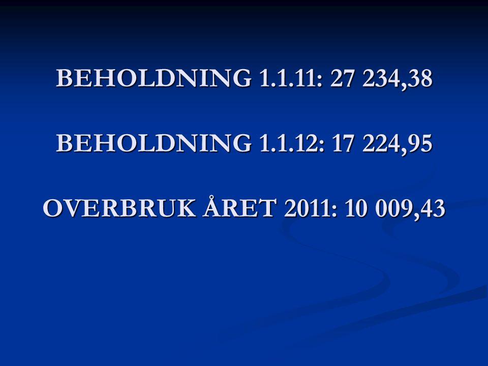 BEHOLDNING 1.1.11: 27 234,38 BEHOLDNING 1.1.12: 17 224,95 OVERBRUK ÅRET 2011: 10 009,43