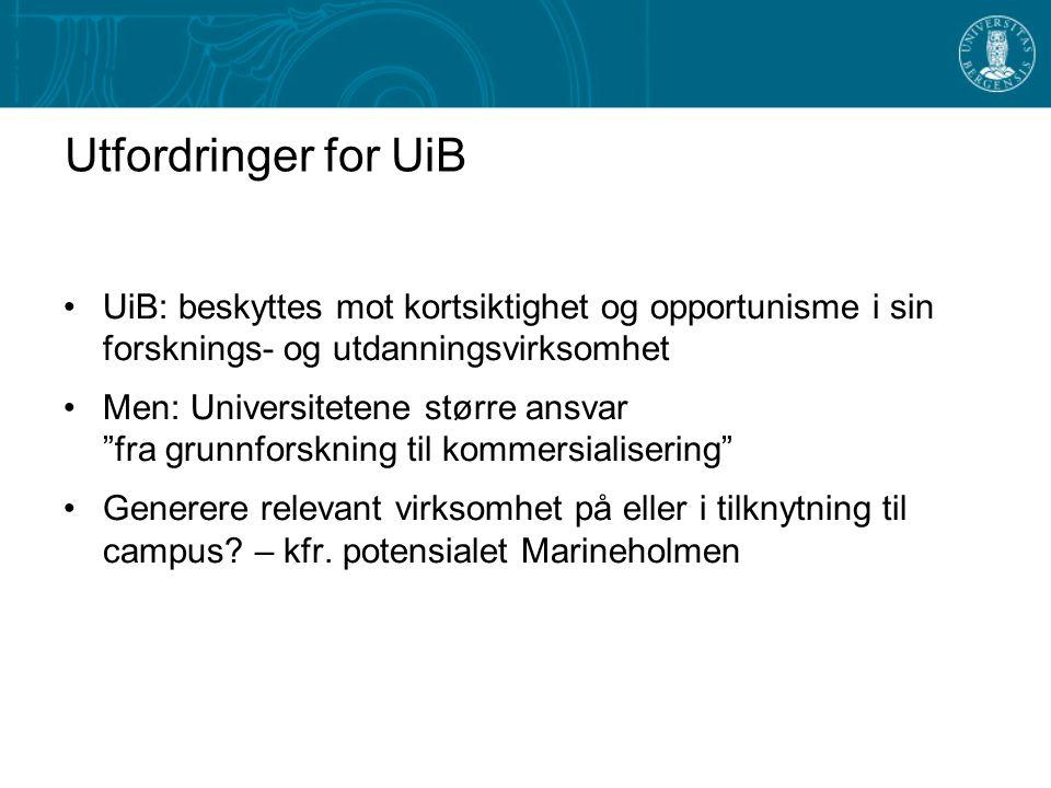 Utfordringer for UiB UiB: beskyttes mot kortsiktighet og opportunisme i sin forsknings- og utdanningsvirksomhet Men: Universitetene større ansvar fra grunnforskning til kommersialisering Generere relevant virksomhet på eller i tilknytning til campus.